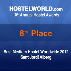 HOSCAR Awards 2012 - 8th Best medium hostel worldwide