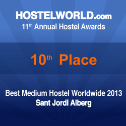 HOSCAR Awards 2013 best medium hostel worldwide