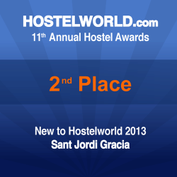 HOSCAR Award 2013 new to hostelworld