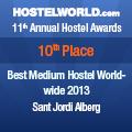 HOSCAR award 2013 best medium hostel worldwide